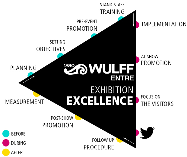 EXHIBITION EXCELLENCE
